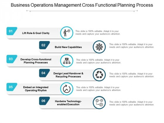 Business Operations Management Cross Functional Planning Process Ppt