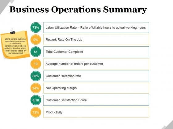 Business Operations Summary Ppt PowerPoint Presentation File Professional
