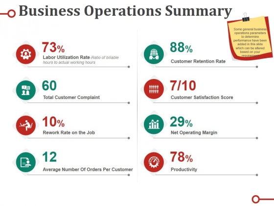 Business Operations Summary Ppt PowerPoint Presentation Infographics Infographic Template
