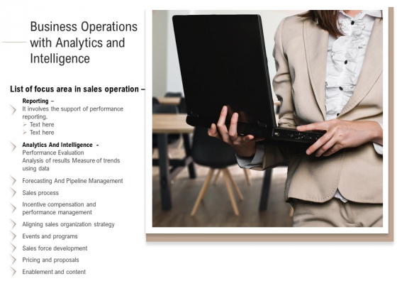 Business Operations With Analytics And Intelligence Ppt PowerPoint Presentation File Format Ideas PDF