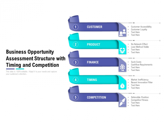 Business Opportunity Assessment Structure With Timing And Competition Ppt PowerPoint Presentation Outline Skills