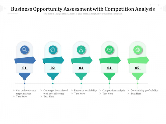 Business Opportunity Assessment With Competition Analysis Ppt PowerPoint Presentation Slides Microsoft PDF