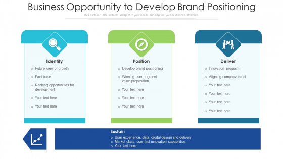 Business Opportunity To Develop Brand Positioning Inspiration PDF