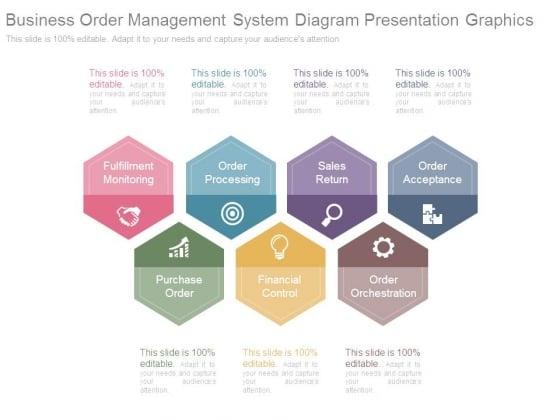 Business Order Management System Diagram Presentation Graphics