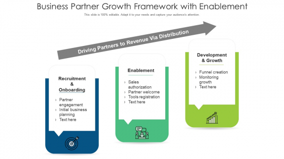Business Partner Growth Framework With Enablement Ppt Images PDF