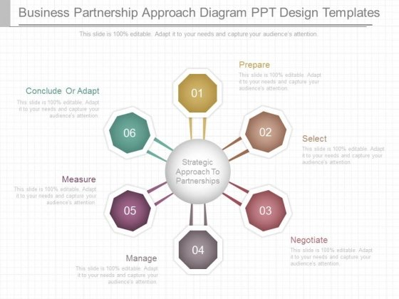 Business Partnership Approach Diagram Ppt Design Templates