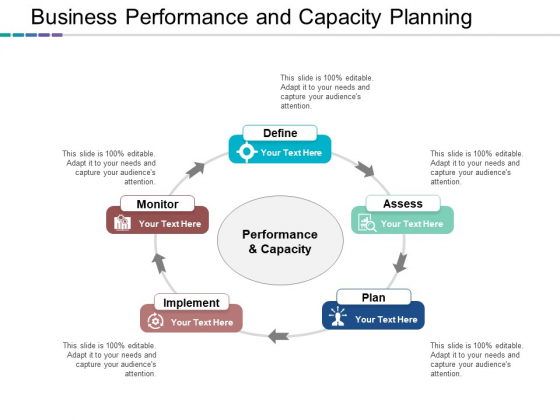 Business Performance And Capacity Planning Ppt PowerPoint Presentation Professional Show