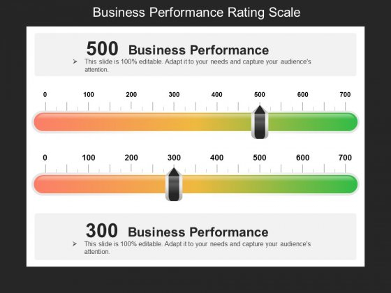 Business Performance Rating Scale Ppt PowerPoint Presentation Portfolio Designs Download