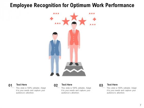 Business_Performance_Review_Financial_Performance_Ppt_PowerPoint_Presentation_Complete_Deck_Slide_7