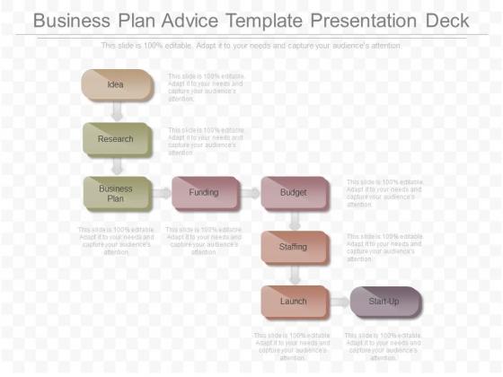 Business Plan Advice Template Presentation Deck