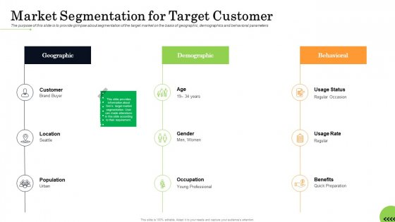 Business Plan For Fast Food Restaurant Market Segmentation For Target Customer Slides PDF