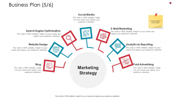 Business Plan Tasks Business Analysis Method Ppt Summary Guide PDF