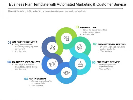 Business Plan Template With Automated Marketing And Customer Service Ppt PowerPoint Presentation Model Format Ideas