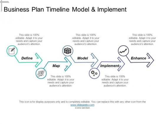 Business Plan Timeline Model And Implement Ppt PowerPoint Presentation Slides Diagrams