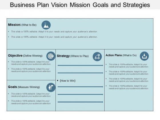 Business Plan Vision Mission Goals And Strategies Ppt Powerpoint Presentation Infographics Rules