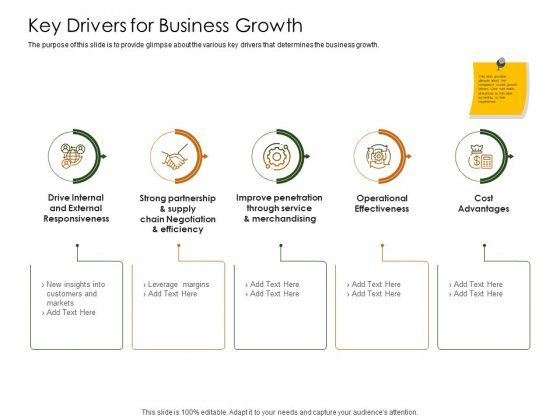 Business Planning And Strategy Playbook Key Drivers For Business Growth Icons PDF
