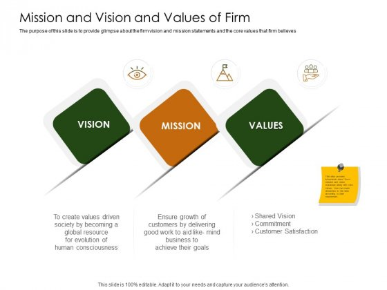 Business Planning And Strategy Playbook Mission And Vision And Values Of Firm Summary PDF