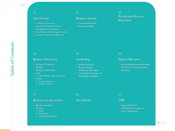Business_Planning_And_Strategy_Playbook_Table_Of_Contents_Ppt_PowerPoint_Presentation_Slides_Styles_PDF_Slide_1