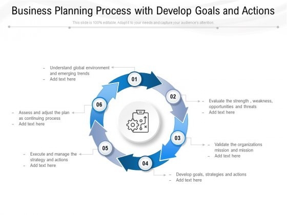 Business Planning Process With Develop Goals And Actions Ppt PowerPoint Presentation Model Topics
