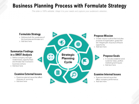 Business Planning Process With Formulate Strategy Ppt PowerPoint Presentation Inspiration Aids