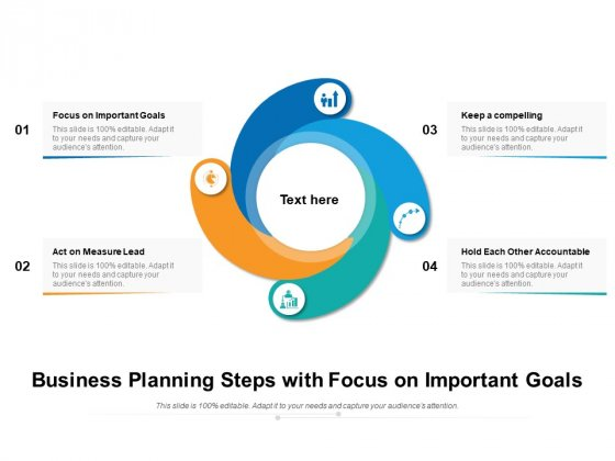 Business Planning Steps With Focus On Important Goals Ppt PowerPoint Presentation File Template PDF