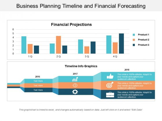 Business Planning Timeline And Financial Forecasting Ppt