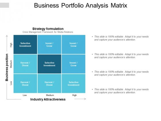Business Portfolio Analysis Matrix Ppt PowerPoint Presentation Styles Aids