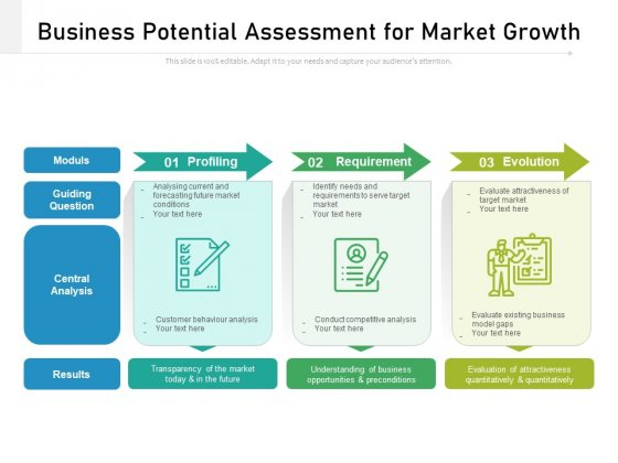 Business Potential Assessment For Market Growth Ppt PowerPoint Presentation Gallery Templates PDF