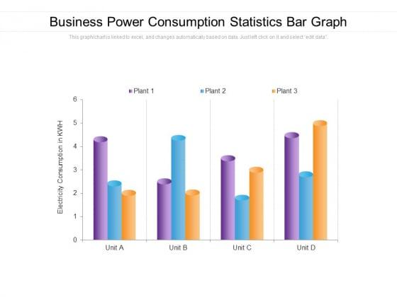 Business Power Consumption Statistics Bar Graph Ppt PowerPoint Presentation Gallery Slides PDF