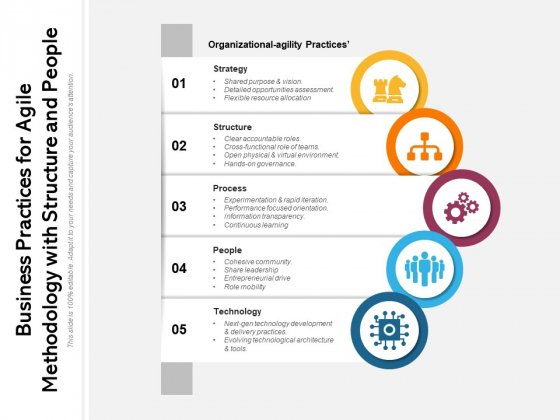 Business Practices For Agile Methodology With Structure And People Ppt PowerPoint Presentation Styles Slide Portrait PDF