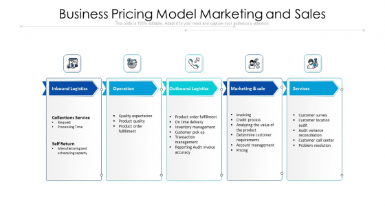 Business Pricing Model Marketing And Sales Ppt Powerpoint Presentation File Layout PDF