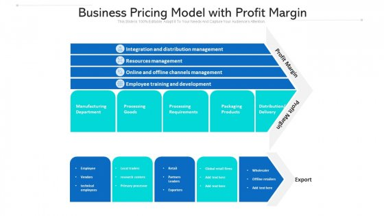 Business Pricing Model With Profit Margin Ppt Powerpoint Presentation Gallery Introduction PDF