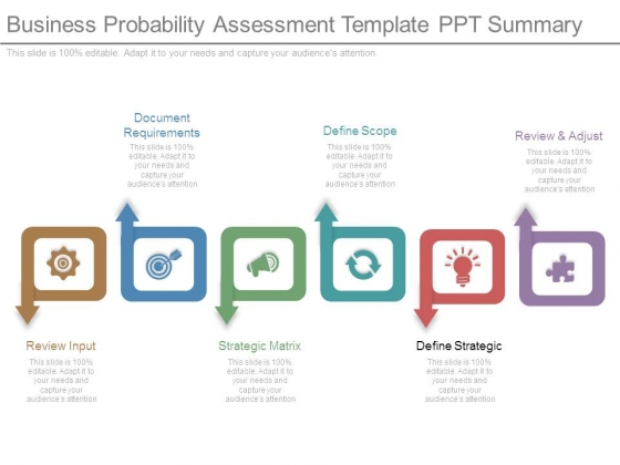 Business Probability Assessment Template Ppt Summary