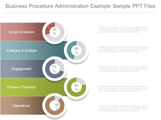 Business Procedure Administration Example Sample Ppt Files