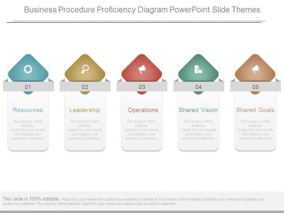 Business Procedure Proficiency Diagram Powerpoint Slide Themes