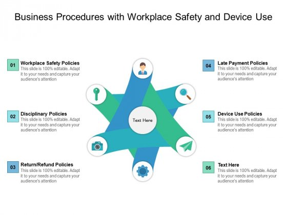 Business Procedures With Workplace Safety And Device Use Ppt PowerPoint Presentation Portfolio Grid PDF