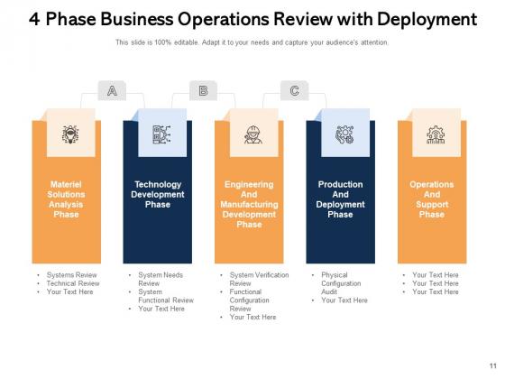 Business_Process_Analysis_Process_Marketing_Ppt_PowerPoint_Presentation_Complete_Deck_Slide_11
