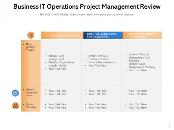 Business_Process_Analysis_Process_Marketing_Ppt_PowerPoint_Presentation_Complete_Deck_Slide_3