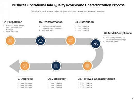 Business_Process_Analysis_Process_Marketing_Ppt_PowerPoint_Presentation_Complete_Deck_Slide_5