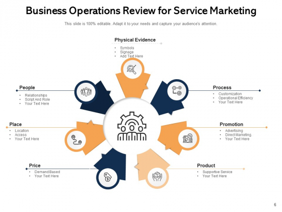 Business_Process_Analysis_Process_Marketing_Ppt_PowerPoint_Presentation_Complete_Deck_Slide_6