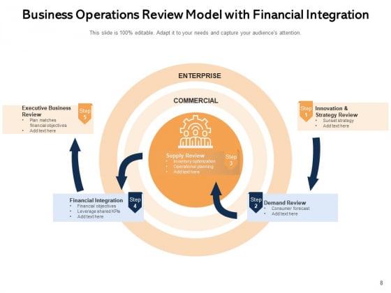 Business_Process_Analysis_Process_Marketing_Ppt_PowerPoint_Presentation_Complete_Deck_Slide_8