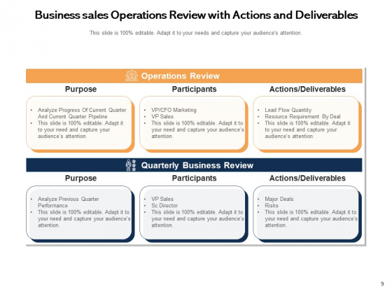 Business_Process_Analysis_Process_Marketing_Ppt_PowerPoint_Presentation_Complete_Deck_Slide_9