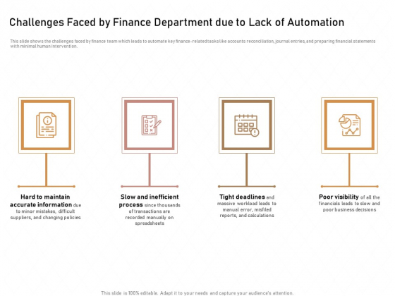 Business Process Automation Challenges Faced By Finance Department Due To Lack Of Automation Guidelines PDF