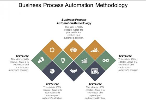 Business Process Automation Methodology Ppt PowerPoint Presentation Portfolio Diagrams Cpb