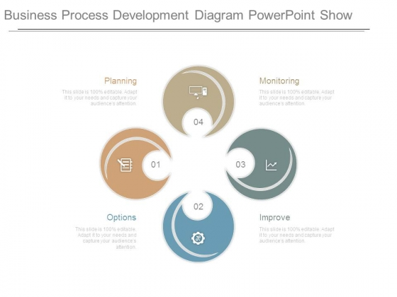 Business Process Development Diagram Powerpoint Show