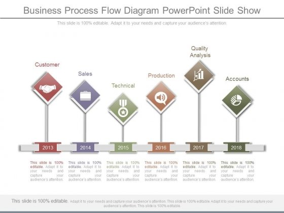 Business Process Flow Diagram Powerpoint Slide Show