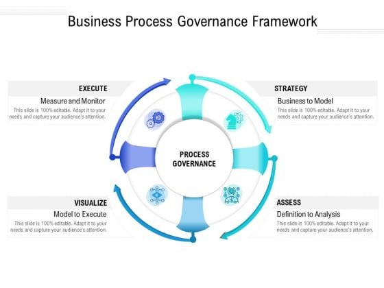 Business Process Governance Framework Ppt PowerPoint Presentation Outline Example PDF