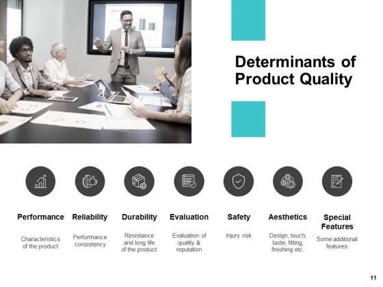 Business_Process_Improvement_Overview_Ppt_PowerPoint_Presentation_Complete_Deck_With_Slides_Slide_11