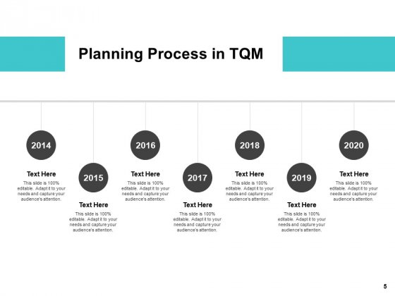 Business_Process_Improvement_Overview_Ppt_PowerPoint_Presentation_Complete_Deck_With_Slides_Slide_5