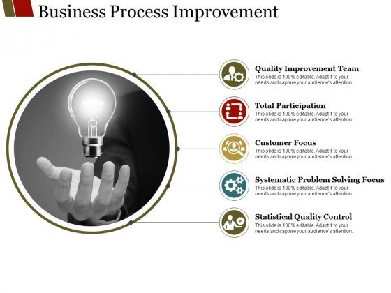 Business Process Improvement Ppt PowerPoint Presentation Model Elements